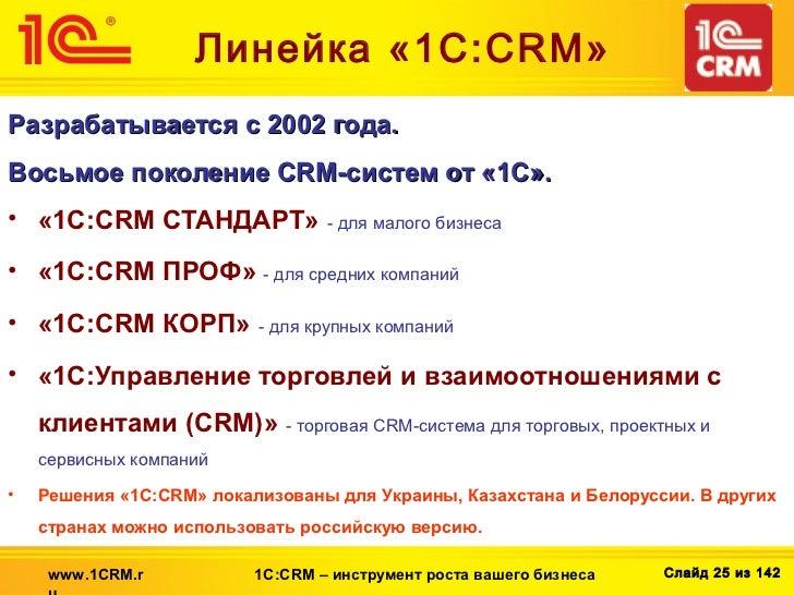 «1С:CRM»Разрабатывается с