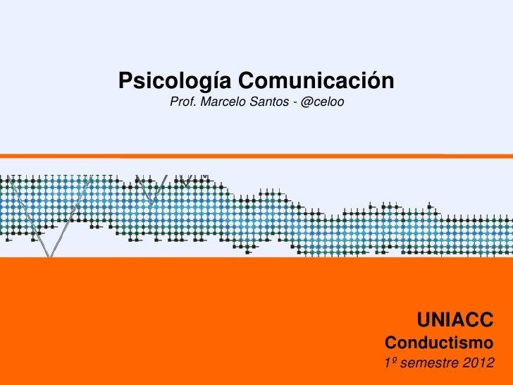 08   psicologia comunicacion - conductismo