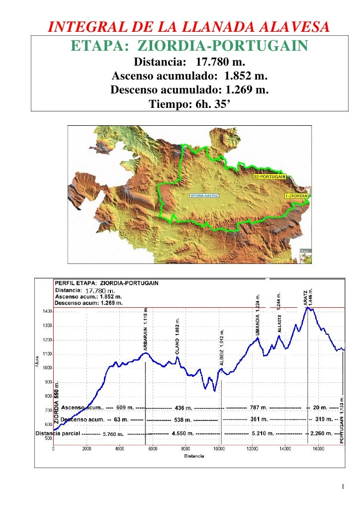 INTEGRAL DE LA LLANADA ALAVESA   ETAPA: ZIORDIA-PORTUGAIN           Distancia: 17.780 m.       Ascenso acumulado: 1.852 m....