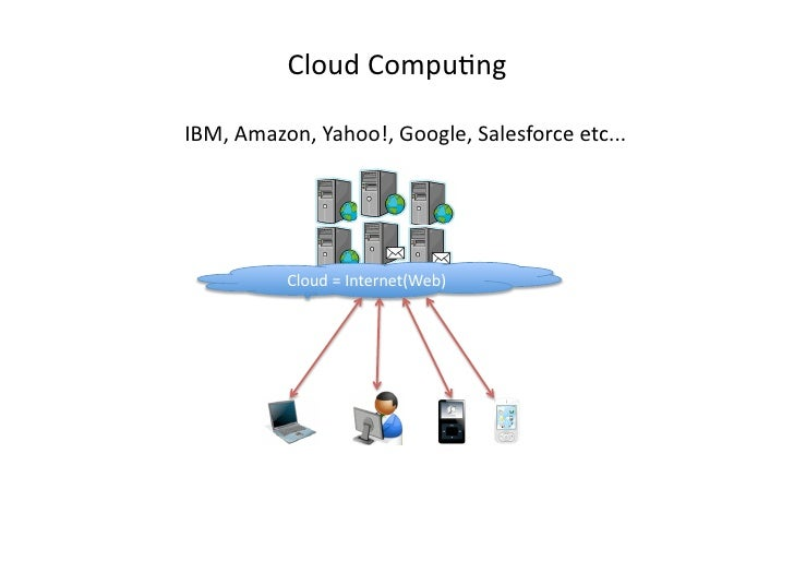 080527 talkabout Cloud Computing Overview