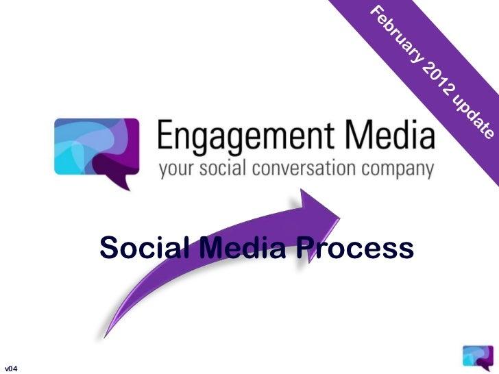 Social media proces 2012 update