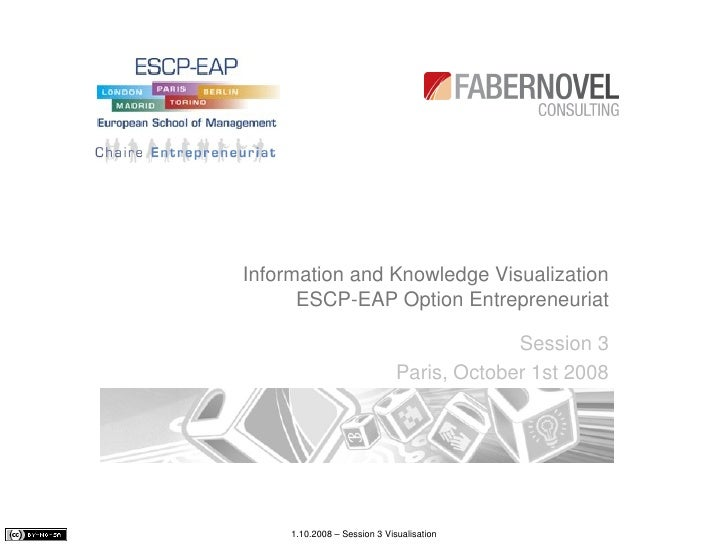 Information and Knowledge Visualization ESCP-EAP Option Entrepreneuriat Session 3 Paris, October 1st 2008