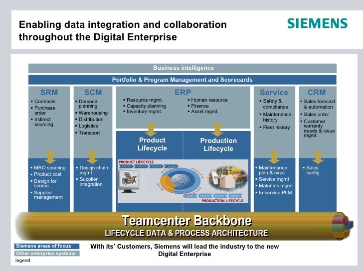 seimens rolm communications inc integrated logistics Ibm and siemens: revitalizing the rolm after ibm and siemens are in talks about the future of rolm siemens rolm communications inc: integrated logistics.