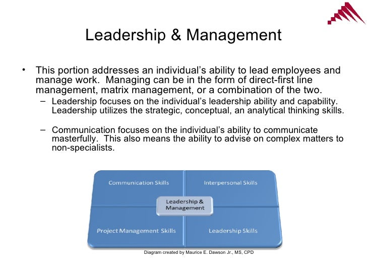 Dissertation on management and leadership