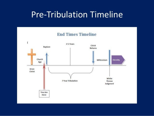 Pre tribulation timeline 9 the apostle john writes revelation while