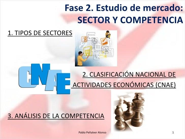 Fase 2. Estudio de mercado:                     SECTOR Y COMPETENCIA 1. TIPOS DE SECTORES                               2....