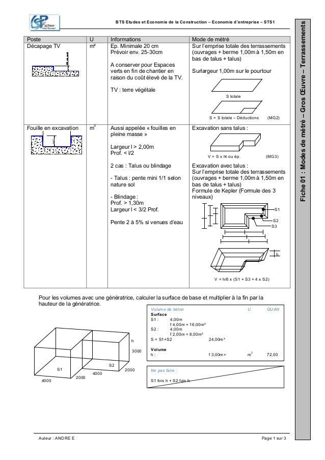 BTS Etudes et Economie de la Construction – Economie d'entreprise – STS1 Auteur : ANDRE E Page 1 sur 3 Fiche01:Modesdemétr...