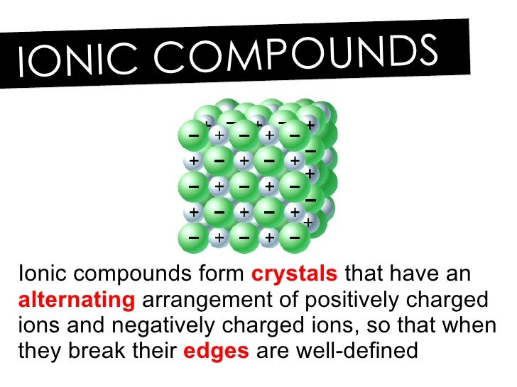 Ionic Compounds Pictures ionic compounds