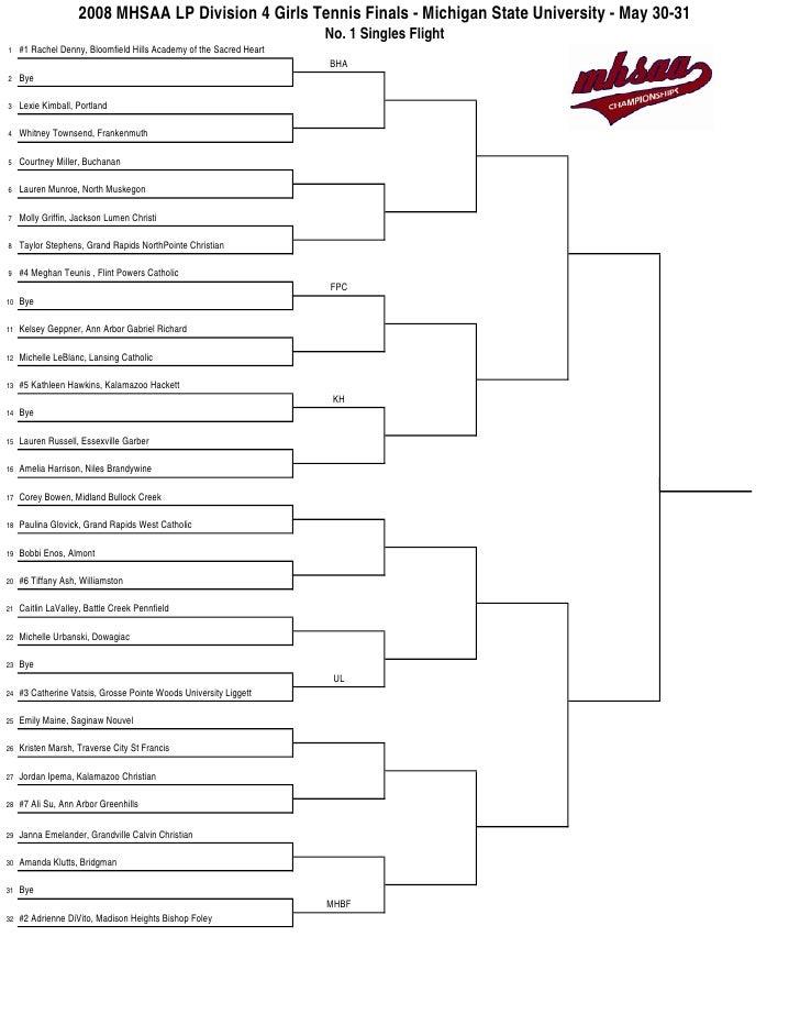 2008 MHSAA Division 4 Girls Tennis Finals May 30-31