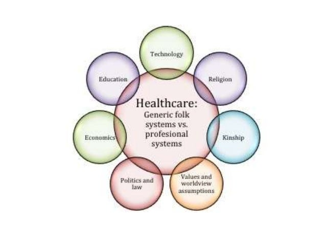 religious healthcare organisation The second interpretation, the 'psychobiological' one, considers that spirituality/religion influence health through psychoneuroimmunological or psychoneuroendocrinological pathways beyond the benefits that religion has through health behaviors and social support.