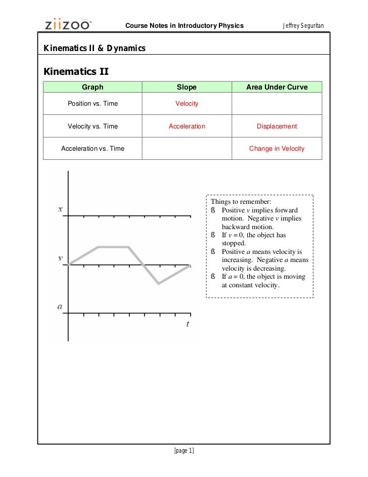 1                 Course Notes in Introductory Physics               Jeffrey SeguritanKinematics II & DynamicsKinematics I...
