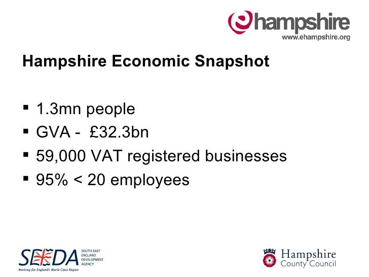 Hampshire Economic Snapshot     1.3mn people    GVA - £32.3bn    59,000 VAT registered businesses    95% < 20 employees