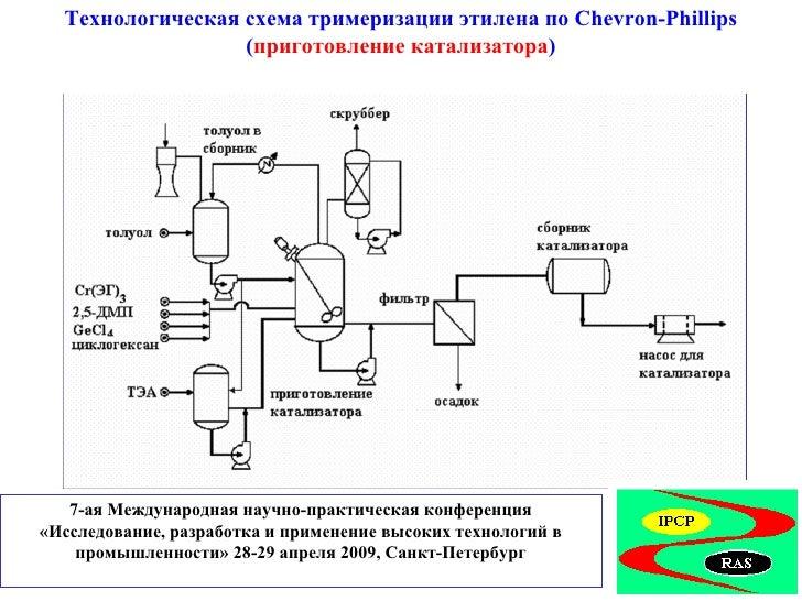 схема тримеризации этилена