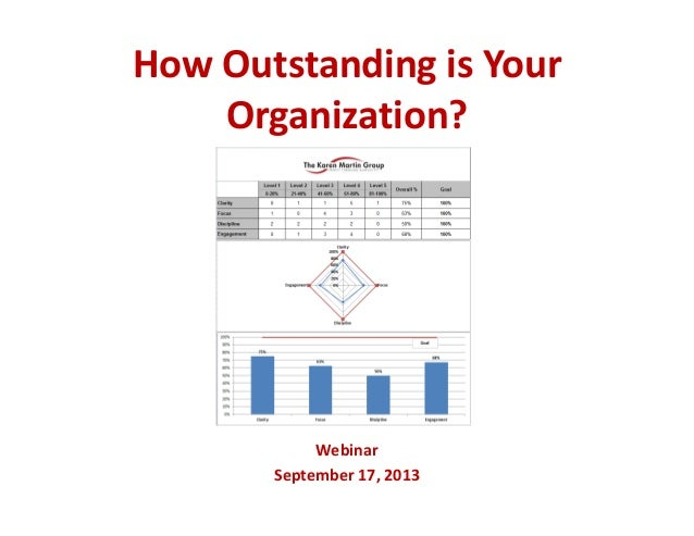 How Outstanding Is Your Organization?: An Assessment