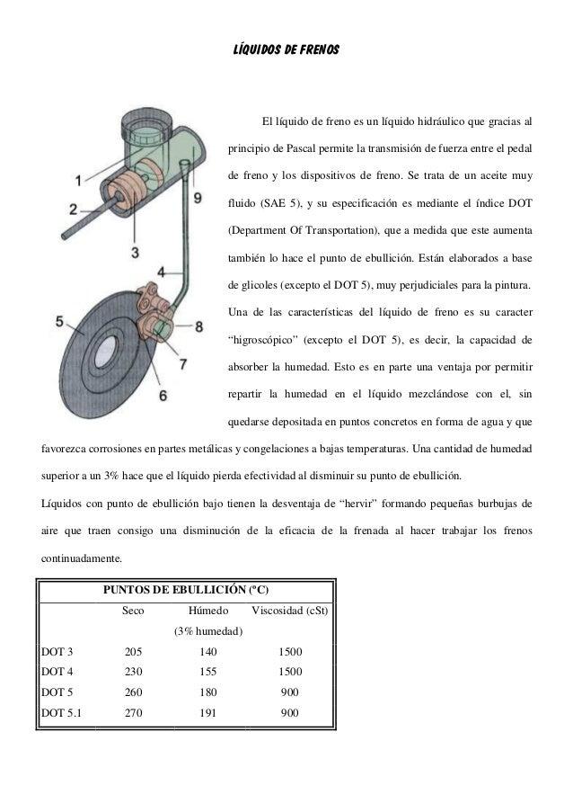 LÍQUIDOS DE FRENOSEl líquido de freno es un líquido hidráulico que gracias alprincipio de Pascal permite la transmisión de...