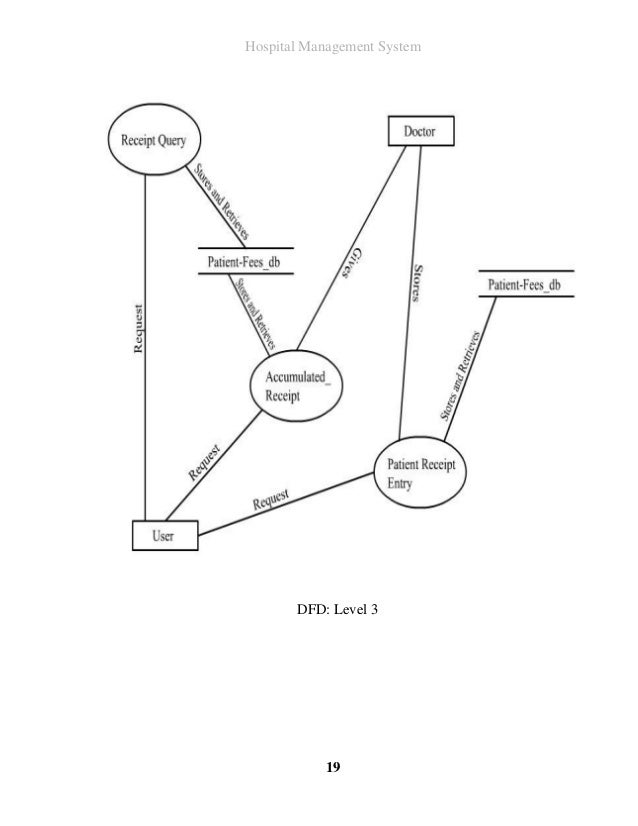 erd diagram of event management system