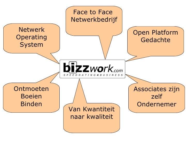 Open Platform Gedachte Van Kwantiteit naar kwaliteit Face to Face  Netwerkbedrijf Associates zijn zelf Ondernemer Ontmoete...