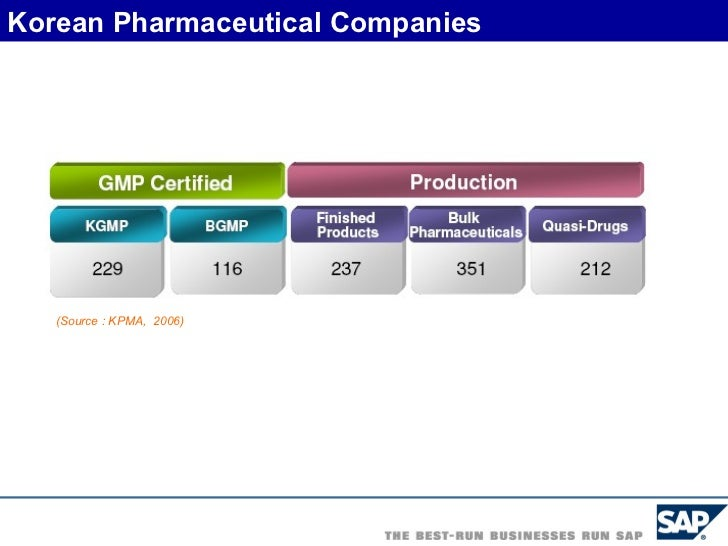 sap in pharmaceutical industry