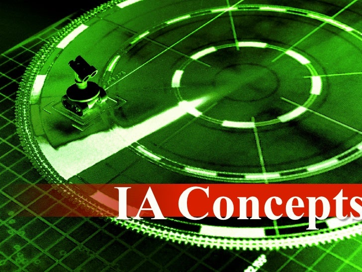 IA 3: Information Architecture Concepts