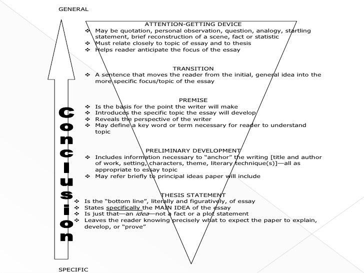 com 150 week 2 characteristics of expository essays