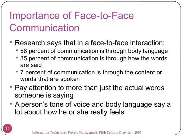 Face-to-Face Communication in the Workplace