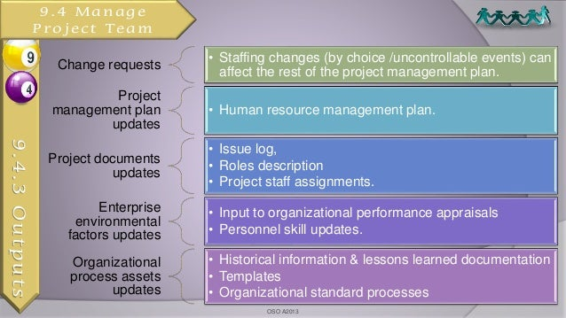 09 project human resources management pmbok 5th for Human resource plan template pmbok