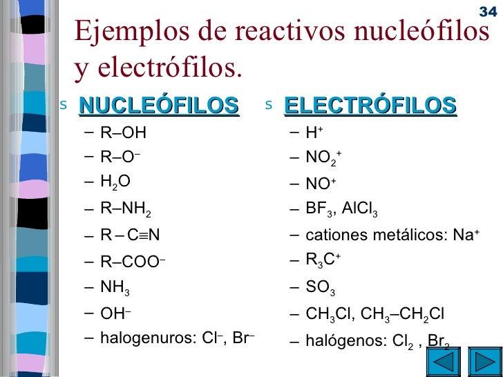 Ch3cl química orgá...