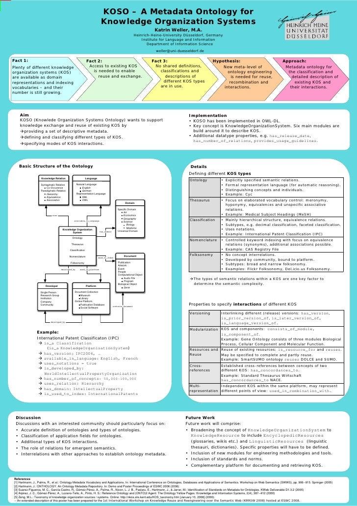 KOSO – A Metadata Ontology for                                                                          Knowledge Organiza...
