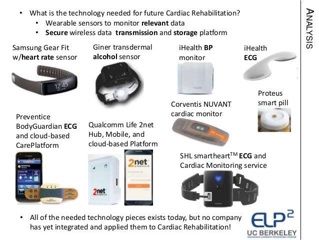 Wearable Sensors for Cardiac Rehabilitation