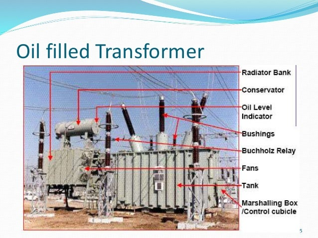 Image Result For Dry Air Transformer