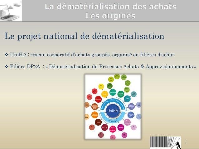 1 Le projet national de dématérialisation  UniHA : réseau coopératif d'achats groupés, organisé en filières d'achat  Fil...