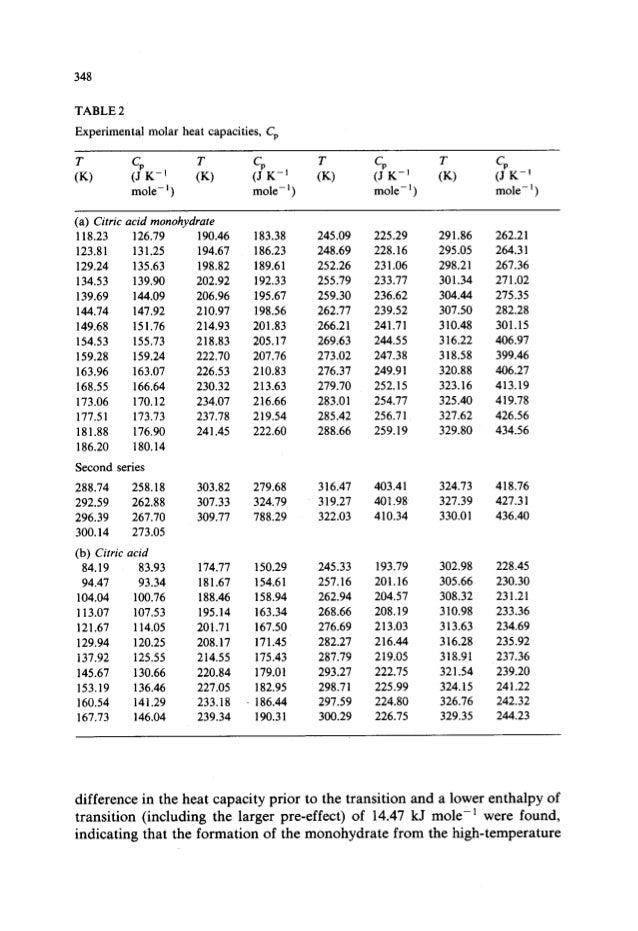 Heat capacity of sitric acid0c96051e8eb63eea58000000 for Specific heat table j gc