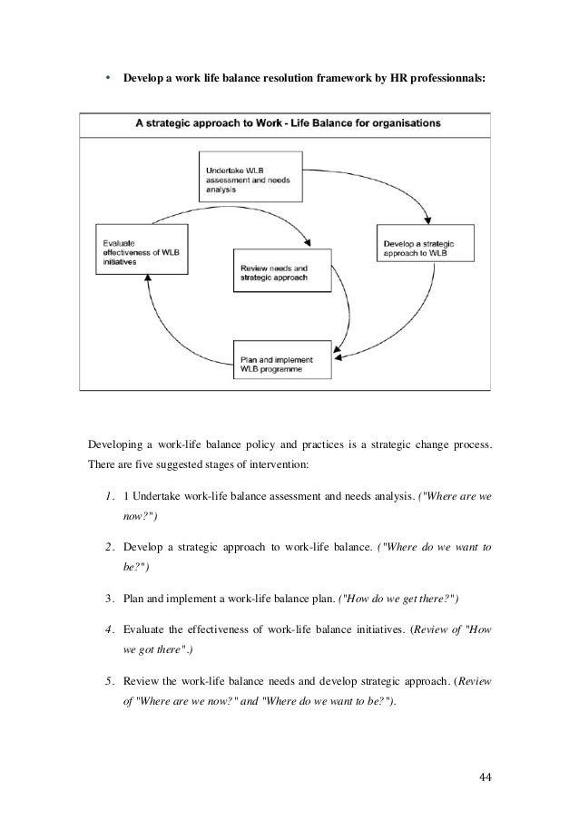 Work life balance dissertation