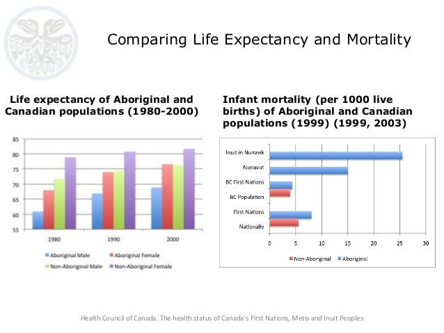 determinants of inuit health in canada a discussion paper