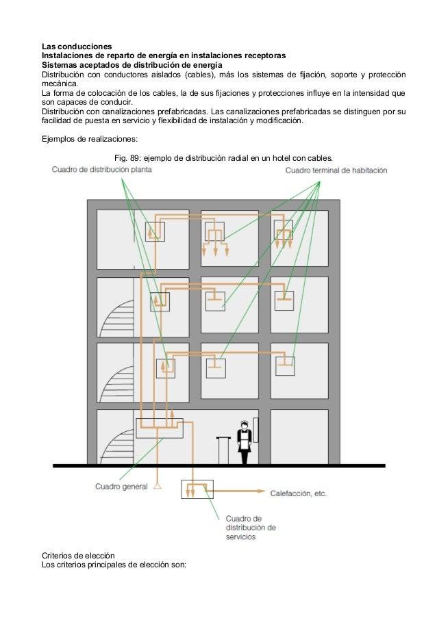 las conducciones. Sistemas de distribución de energía