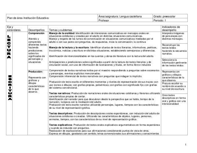 1 Plan de área Institución Educativa: Área/asignatura: Lengua castellana Grado: preescolar Profesor Periodo: 1 Eje y están...