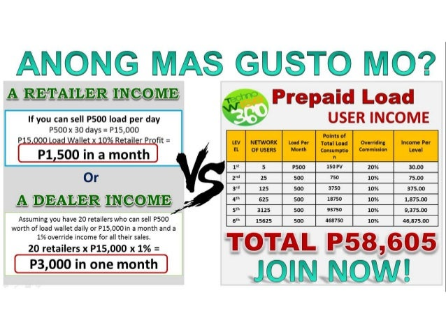 Earn while using Prepaid load (Technowise360 Consumer Empowerment)