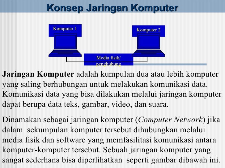 Konsep Jaringan Komputer Jaringan Komputer  adalah kumpulan dua atau lebih komputer yang saling berhubungan untuk melakuka...