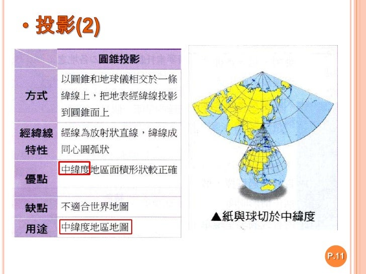 距離赤道2508km</li></li></ul><li> 投影<br />圖片來源:2010/07/22取自http://www.answers.com/topic/projection<br />
