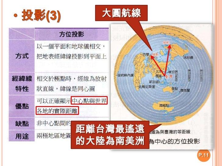 投影(1)<br />P.11<br />(正向投影)<br />經緯線間距向高緯地區顯著放寬<br />