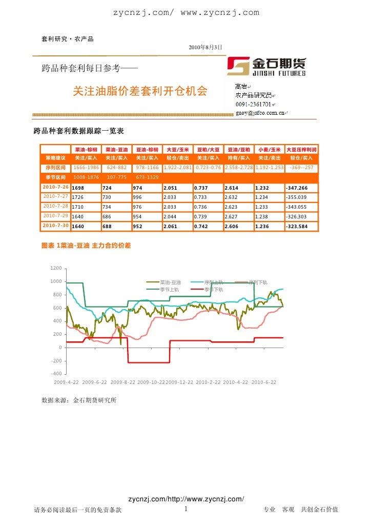 zycnzj.com/ www.zycnzj.com   套利研究·农产品                                                         2010年8月3日    跨品种套利每日参考——    ...