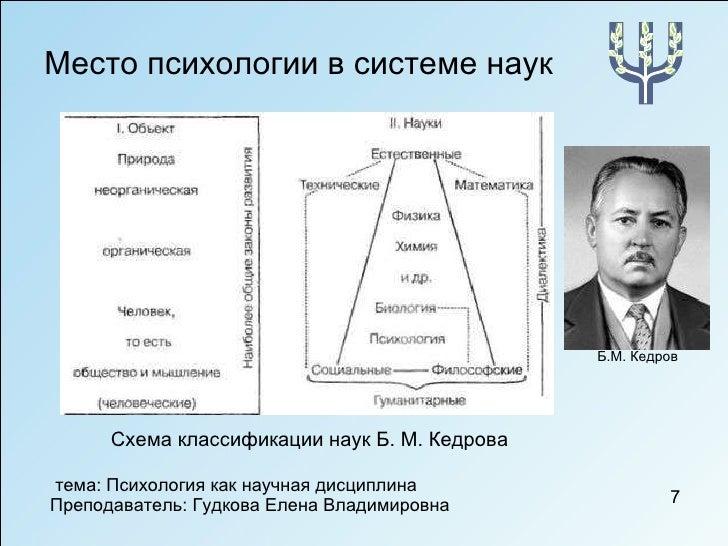 Схема классификации наук