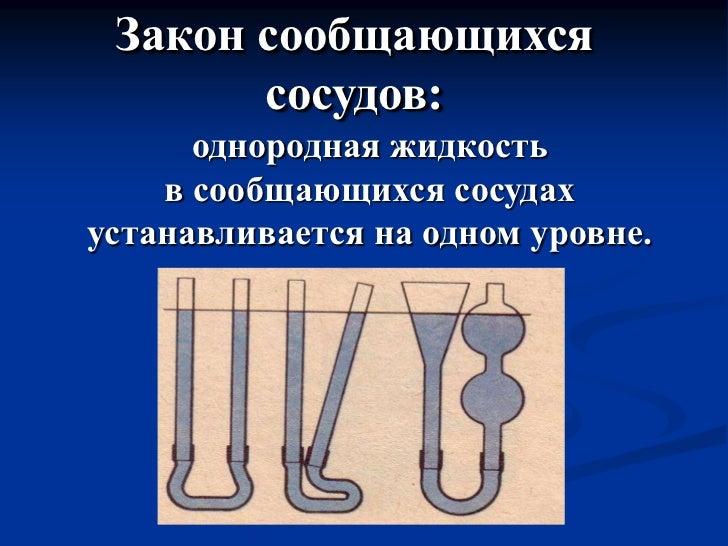 Закон сообщающихся сосудов: