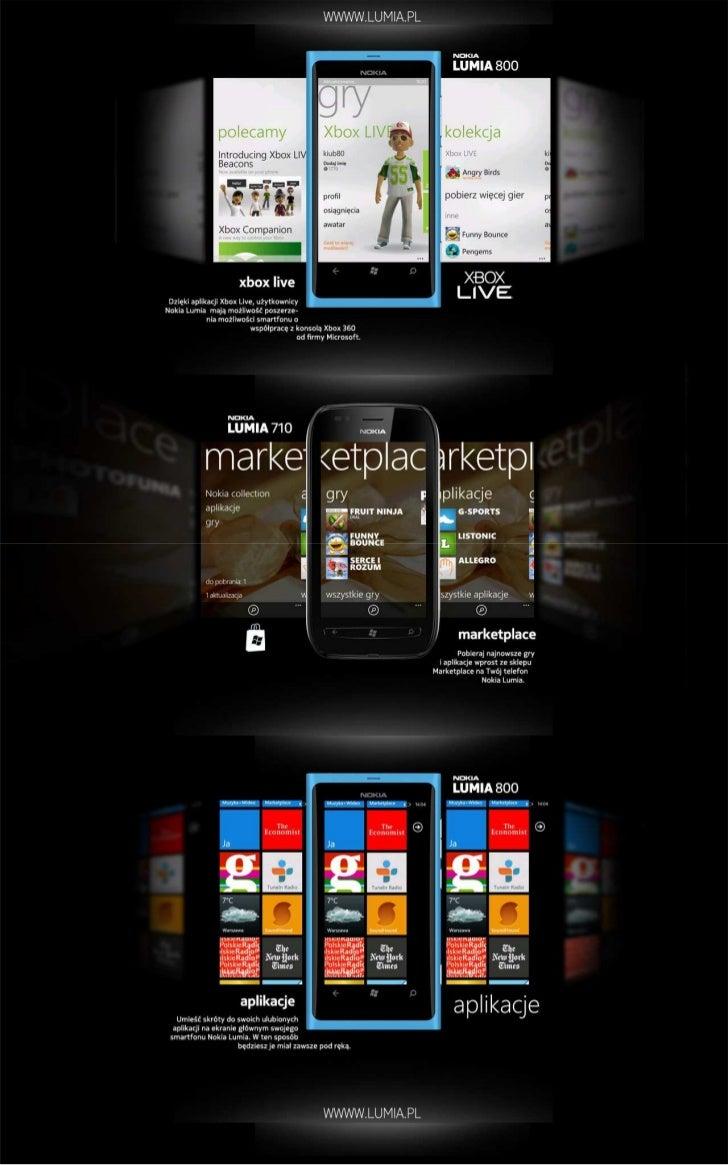 Nokia Lumia: xbox live, marketplace, aplikacje