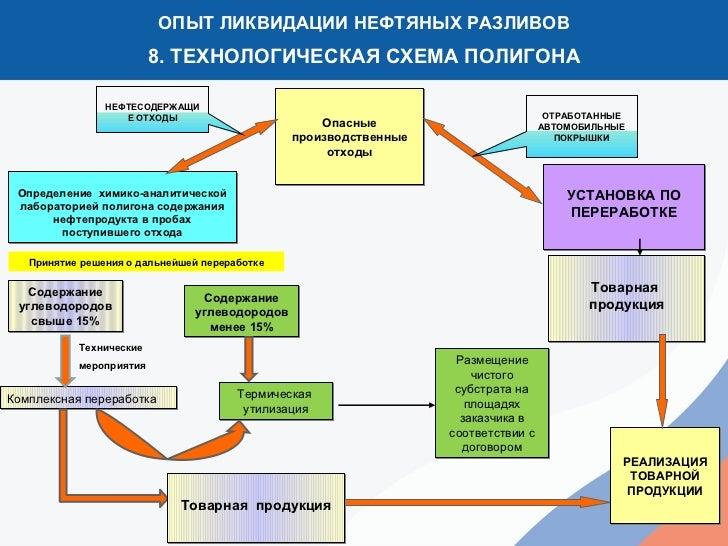 Ликвидация ООО - пошаговая инструкция в 2018 году