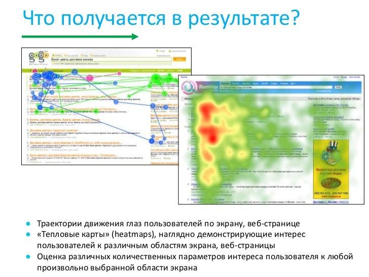 Тепловая карта Москвы - Агентство Недвижимости OLMA