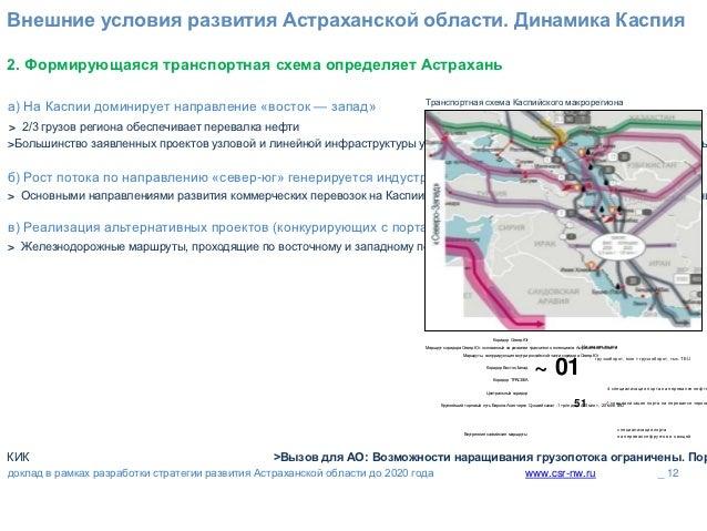 схема определяет Астрахань