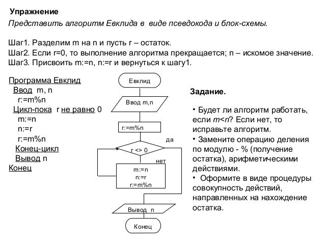 алгоритм Евклида в виде