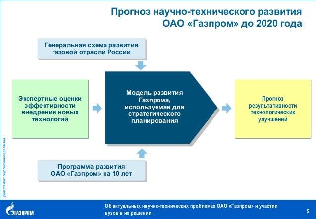 Генеральная схема развития