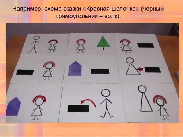 Например, схема сказки «